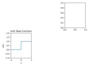 Python:Plotting - PrattWiki
