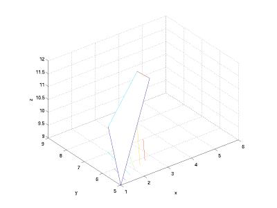 MATLAB:Plotting Surfaces - PrattWiki